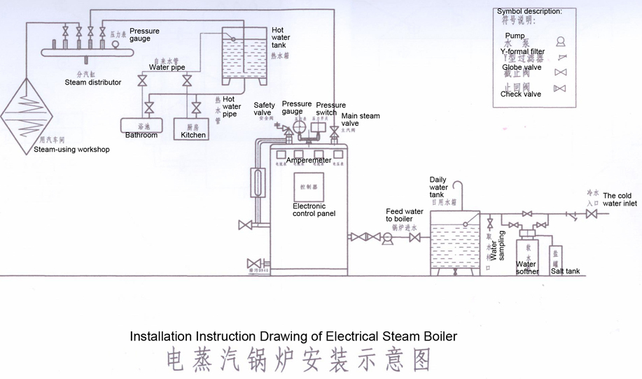 Vertical electric steam boiler china best industrial boiler electric steam boiler flow chart asfbconference2016 Image collections